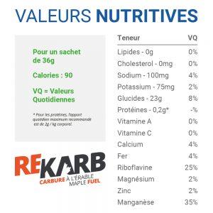 Rekarb, tableau des valeurs nutritives